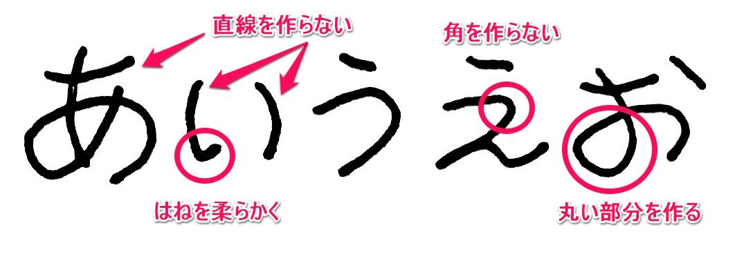 PicsArt-Hiragana-kotsu