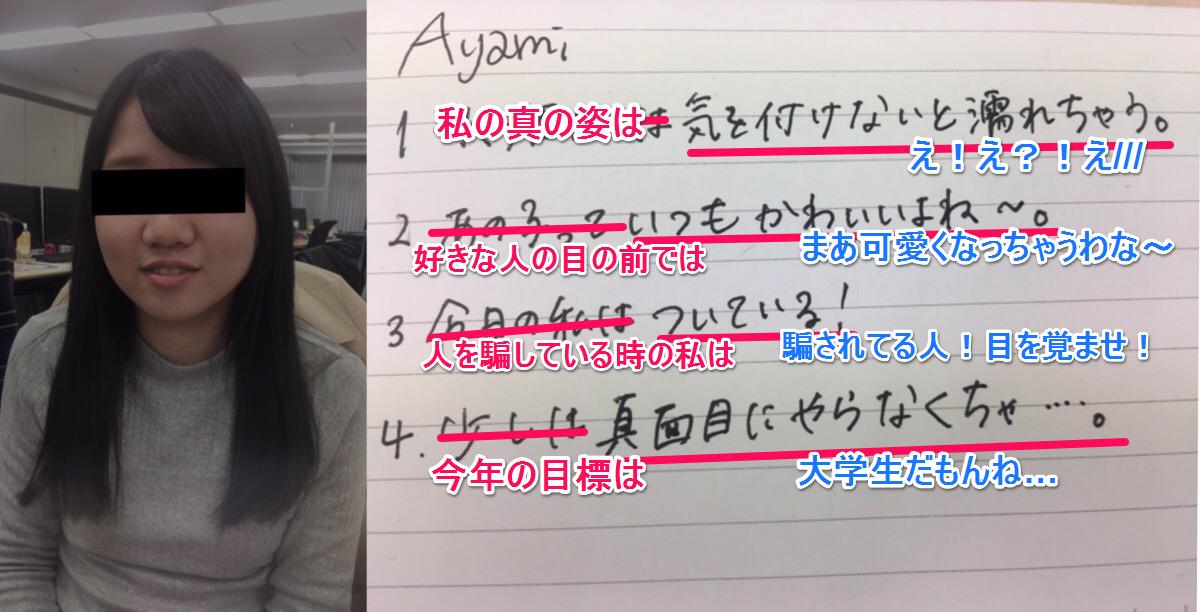 ayamiちゃんの心理テストの答え