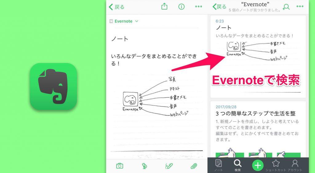 初心者でもすぐに使える!Evernoteの基本機能。【はじめてのEvernote】
