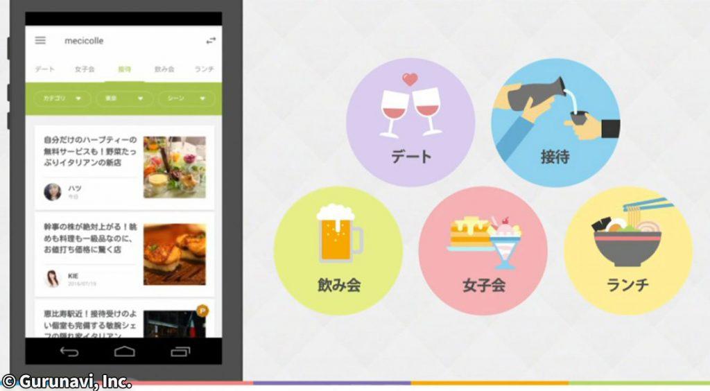 ぐるなび目利きシリーズの食通厳選グルメキュレーションマガジン【メシコレ】