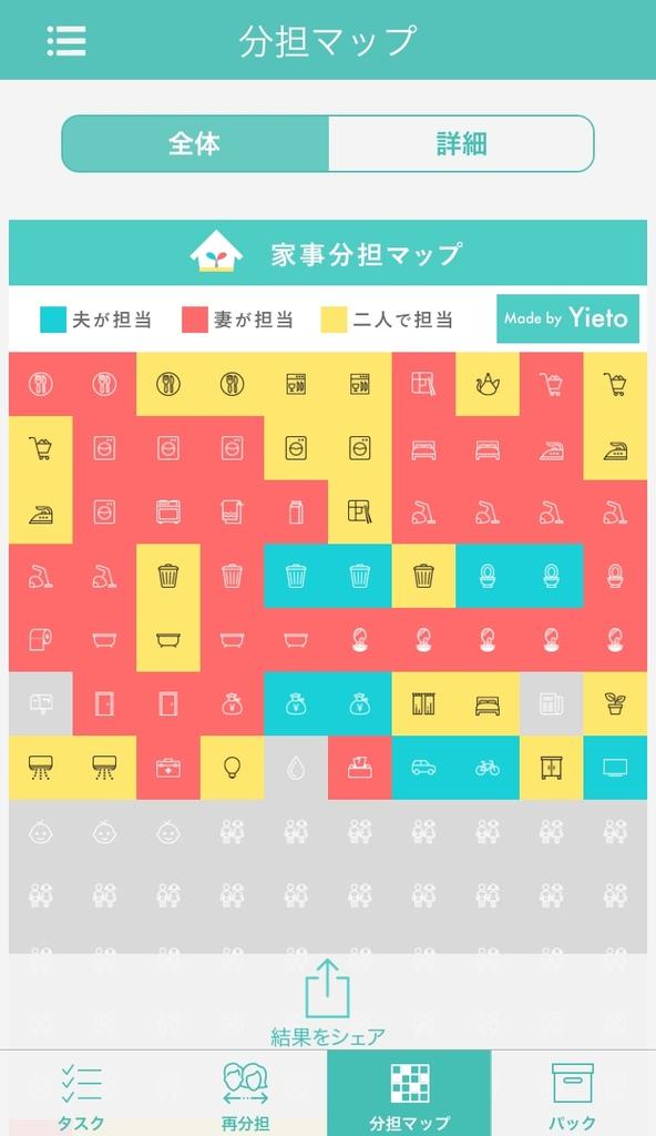 再分担後のYieto(イエト)家事分担マップ