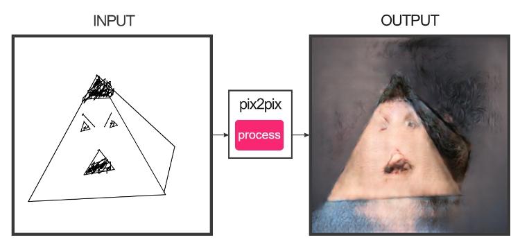 fotogeneratorで描いたおもしろ画像「ポッポ」