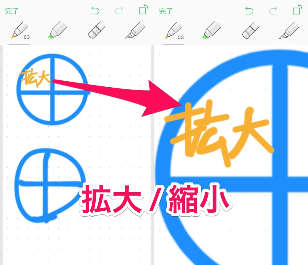 Evernoteで書いた図形は拡大縮小して細かく描くことも出来る