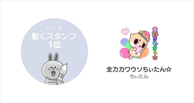 LINEアニメーションスタンプ全力カワウソちぃたん☆