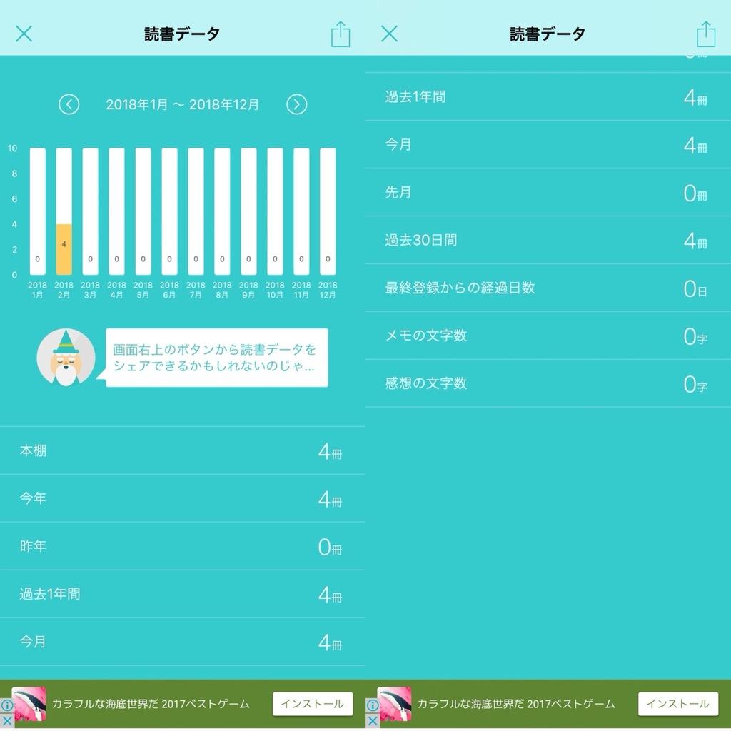 「読書管理ビブリア」の読書データ画面