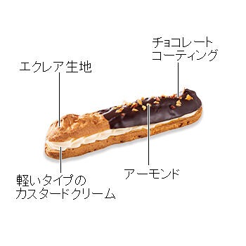 fujiya-sweets-setsubun