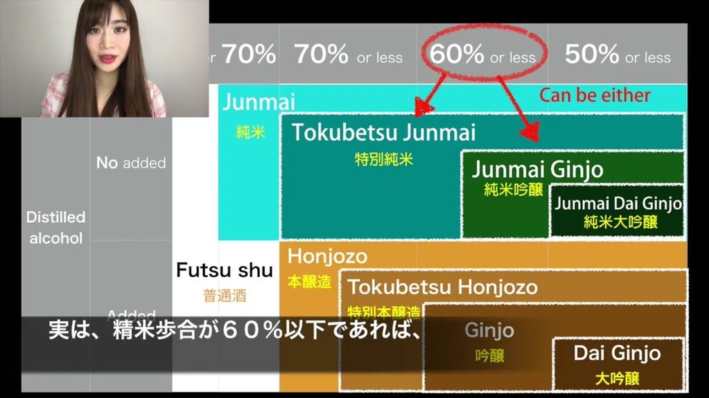 Masimas(マシマス)の日本酒説明動画