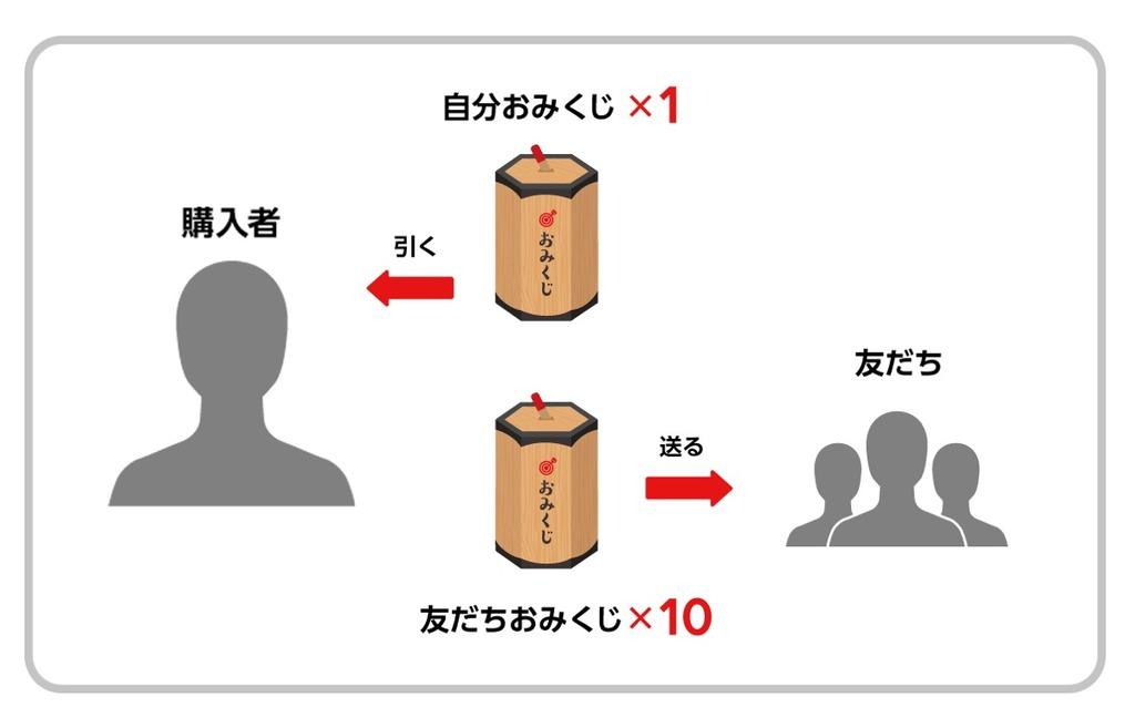 line-omikuji2019