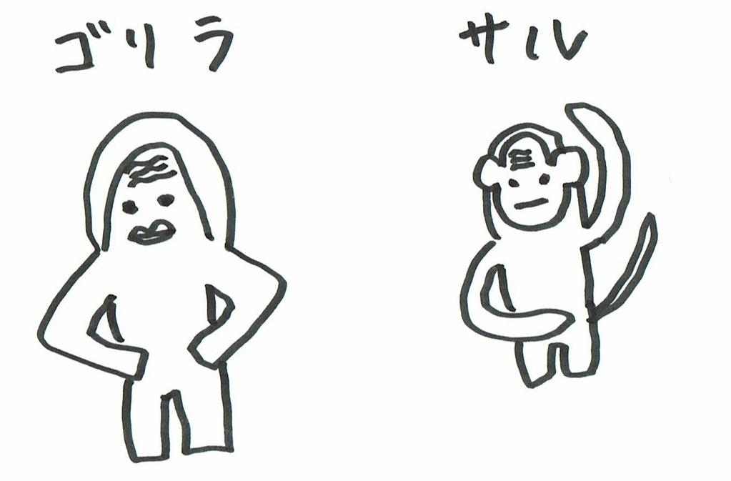ゴリラとサル