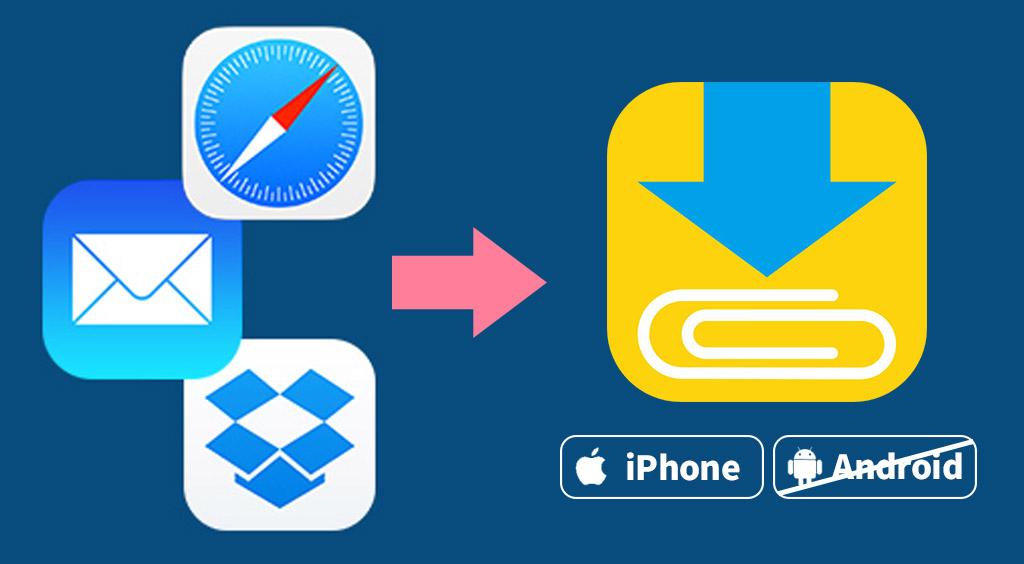 【Clipboxの小ワザ】他のアプリからデータを移行する方法。(iOS)