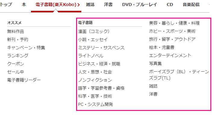 楽天Koboコンテンツジャンル