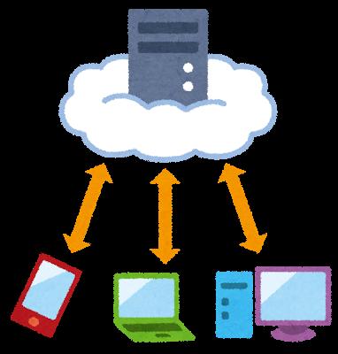 クラウドサービスへの写真データ自動バックアップ