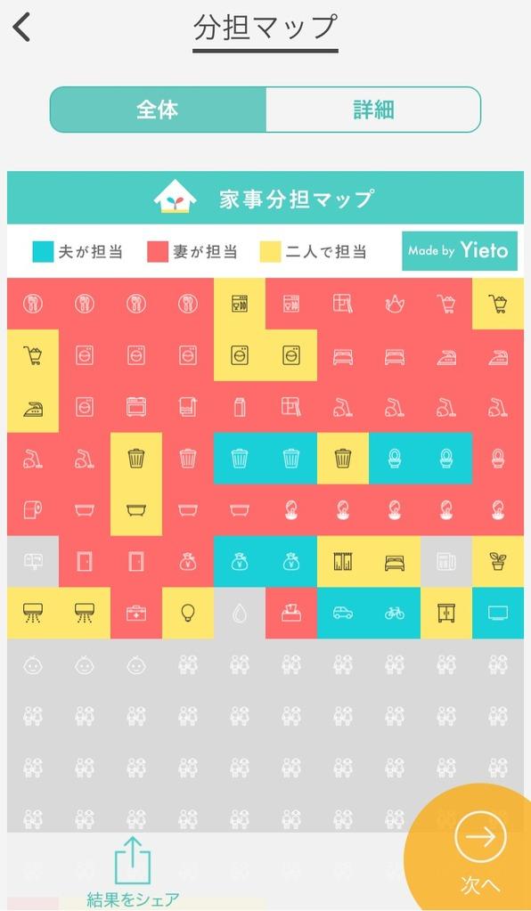 Yieto(イエト)の家事分担マップ