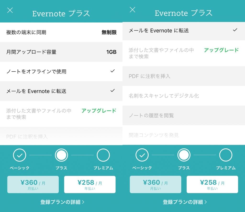 「Evernote(エバーノート)」のプラスプランの内容