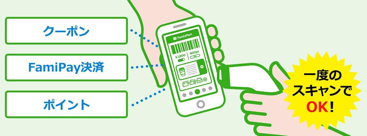 バーコード決済アプリのイメージ
